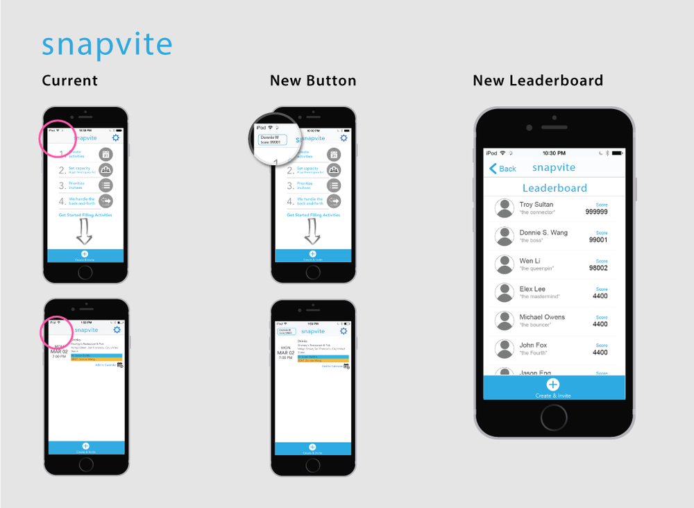 Snapvite social gamification for invitations clarke hyrne points that happens at the end of the invitation flow currently points would appear in the leaderboard and sms notifications since the app uses sms stopboris Image collections