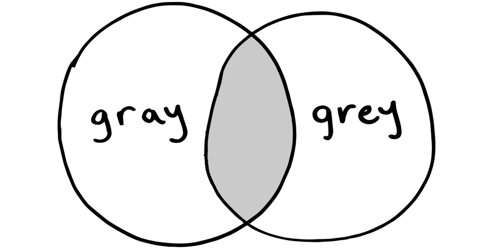 gry area.png