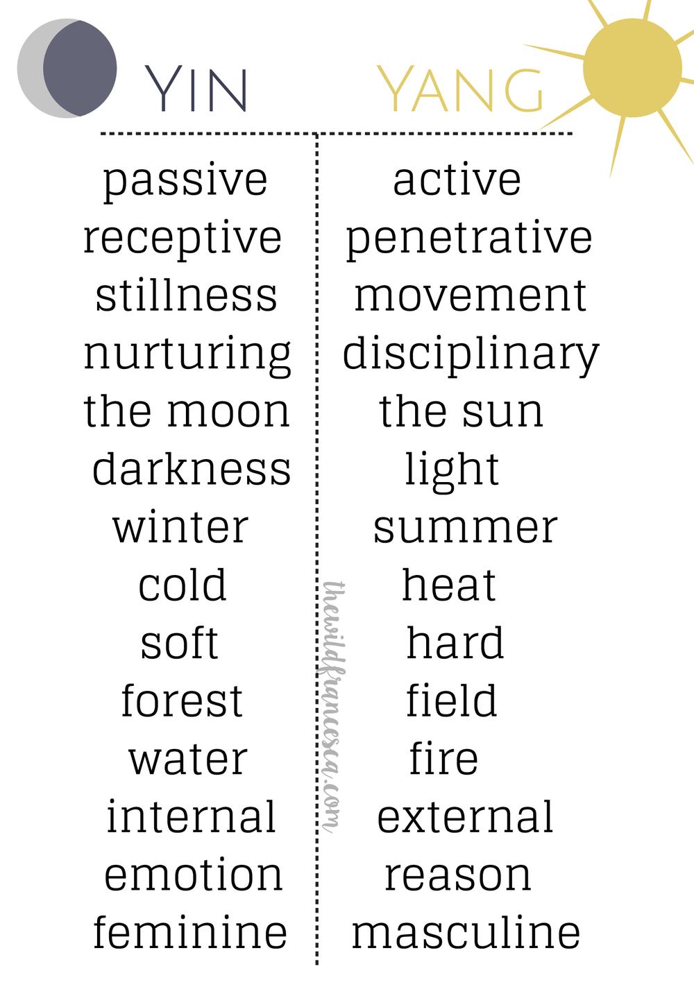 yin yang attributes-01.png