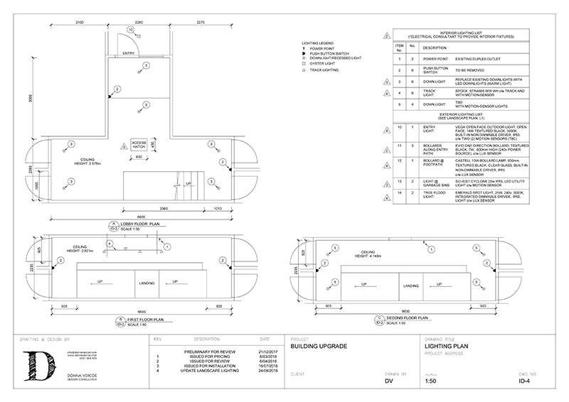 Planning + Detailing: Lighting plan