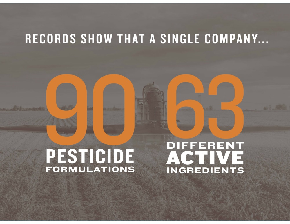 DuPont-Pioneer applied 90 different pesticide formulations containing 63 different active ingredients on Kaua'i from 2007 to 2012.