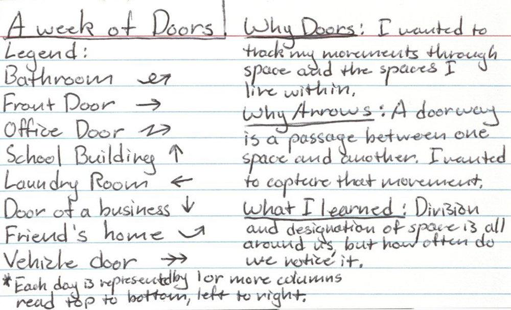 Data_Door1.jpg