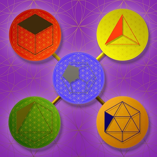 Theory of Everything Platonic Solids #theSOLspace SOL-Art © All Rights Reserved Sacred Geometry Art