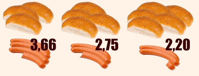 Worstjes per broodje bij 3, 4 en 5 broodjes.
