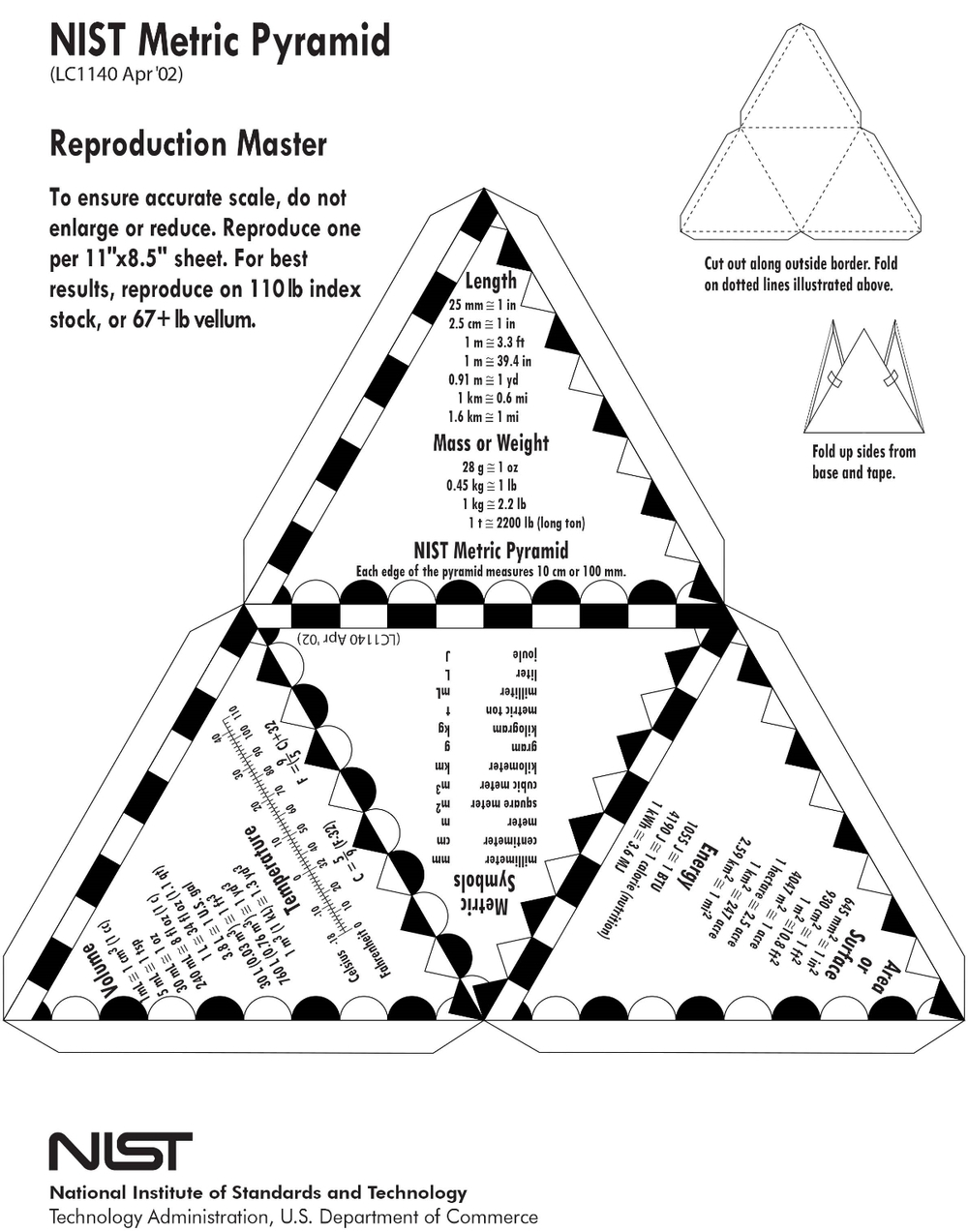 NIST LC 1140 – The Metric Pyramid is a helpful study aid that can be easily constructed with yellow cardstock to keep common approximate unit conversion factors for mass, length, area, volume, temperature, and energy close at hand. Image source:  NIST LC 1140 Metric Pyramid  by The  National Institute of Standards and Technology  (NIST), agency of the U.S. Department of Commerce is licensed under  Public Domain Mark 1.0