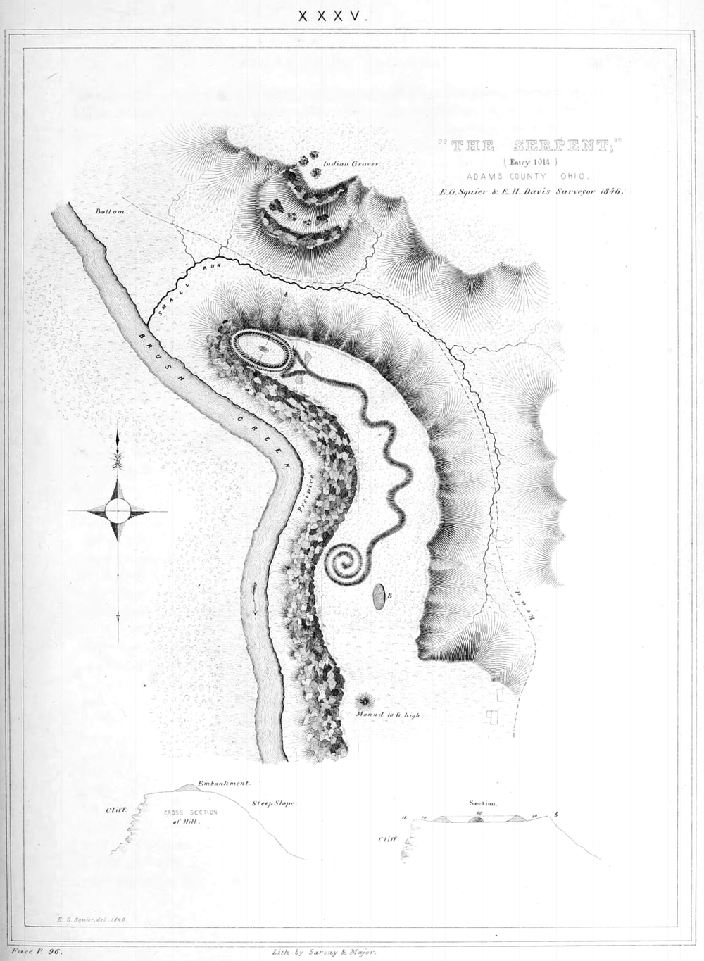 Great Serpent in Adams County, Ohio, Plate XXXV from Ancient Monuments of the Mississippi Valley, 1848. Image Source:  SD35 Serpent Mound Squier and Davis Plate XXXV gray-levels-cropped.png (derived from Ancient Monuments of the Mississippi Valley, published by the Smithsonian Institution, 1848) by Ephraim George Squier and Edwin Hamilton Davis is licensed under Public Domain Mark 1.0