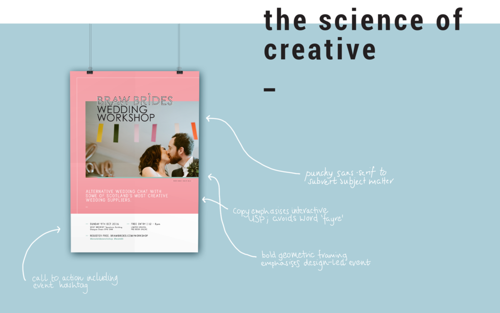 design-marketing-agency-glasgow-walnut-wasp-homepage-header-science-of-creative.png