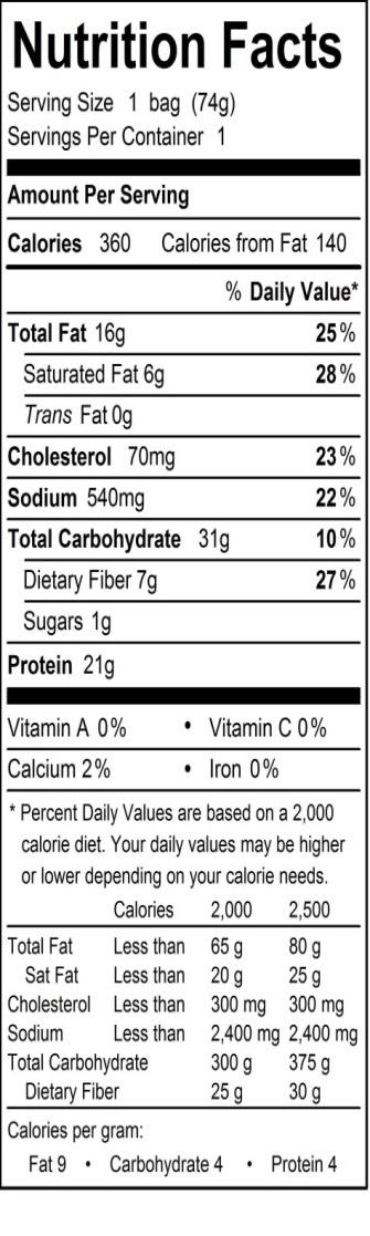 PEPPER NUTRITIONAL INFO