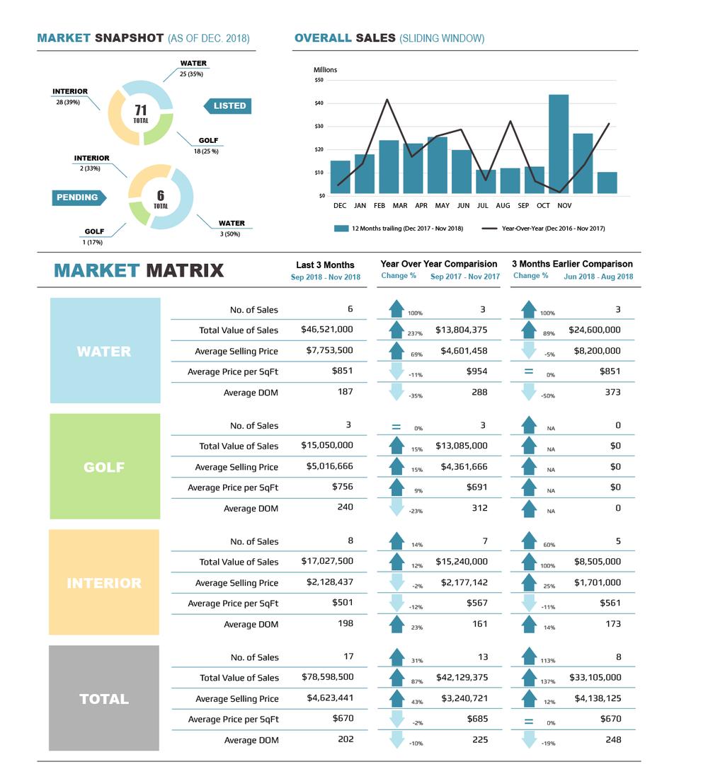 2018-12 Data Report-01.png
