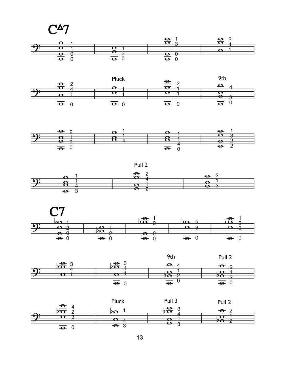 Cello Chords Bryan Charles Wilson About How To Easily Read Chord Diagrams Or Often Called Stamps A Review Of In The Strad
