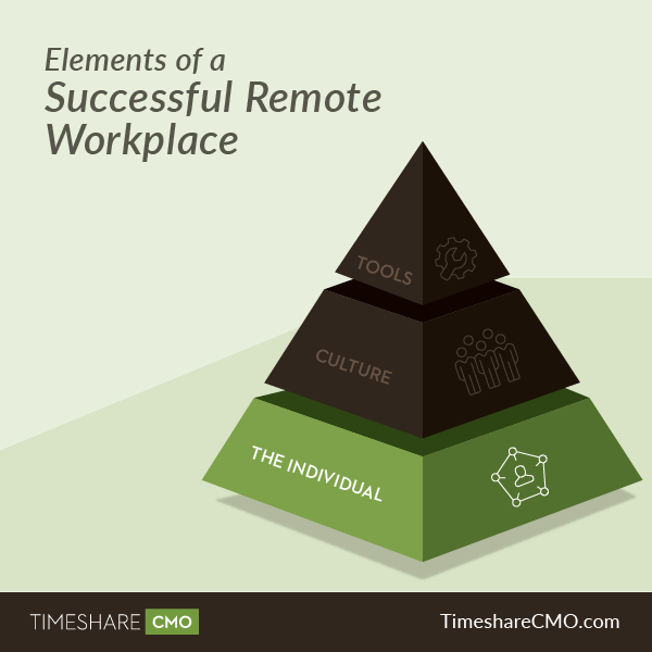 Timeshare Pyramid Infographic social_individual tile.png