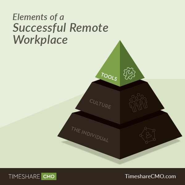 Timeshare Pyramid Infographic social_tools.png