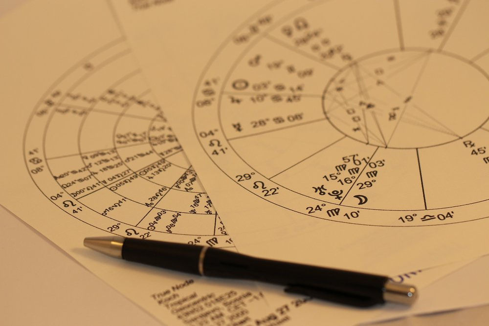The Skinny On Astrological Birth Charts What They Are And Why You