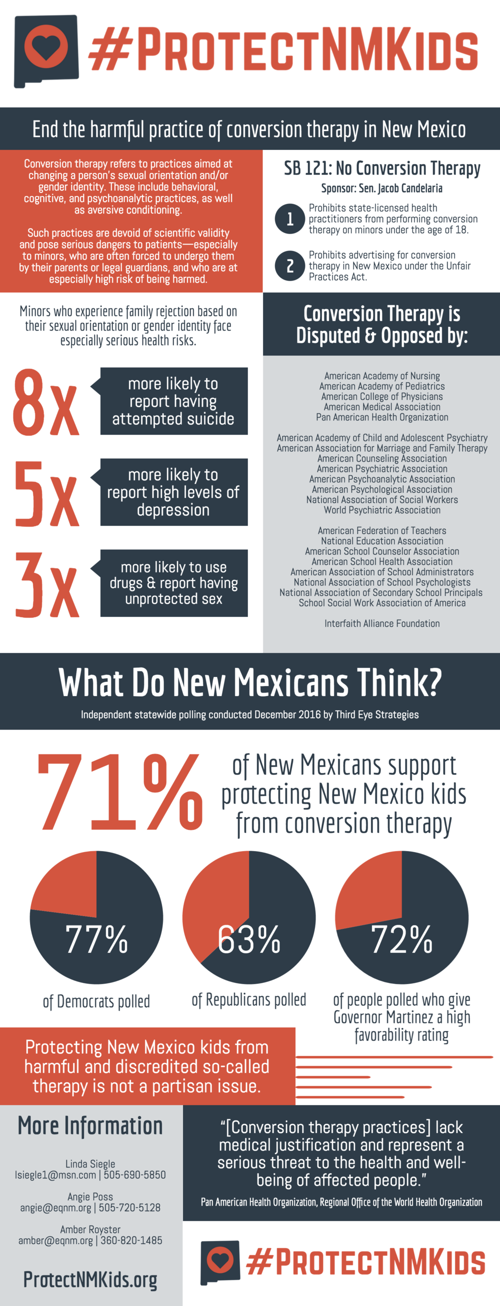 ProtectNMKids.Infographic.png