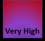 UV-Very High.png