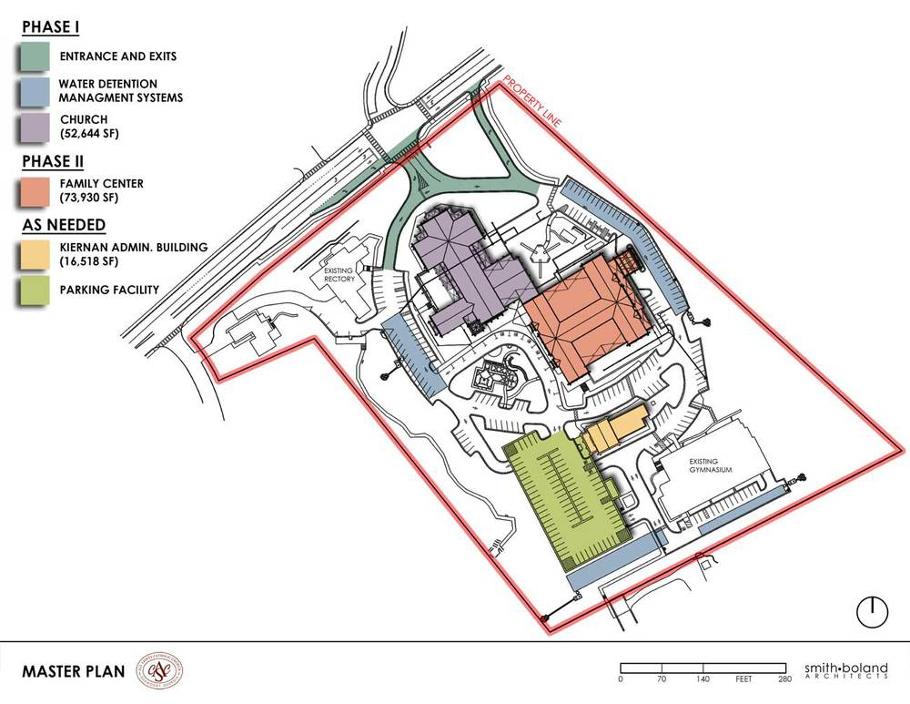 all saints MASTER PLAN 2015 02 04.png