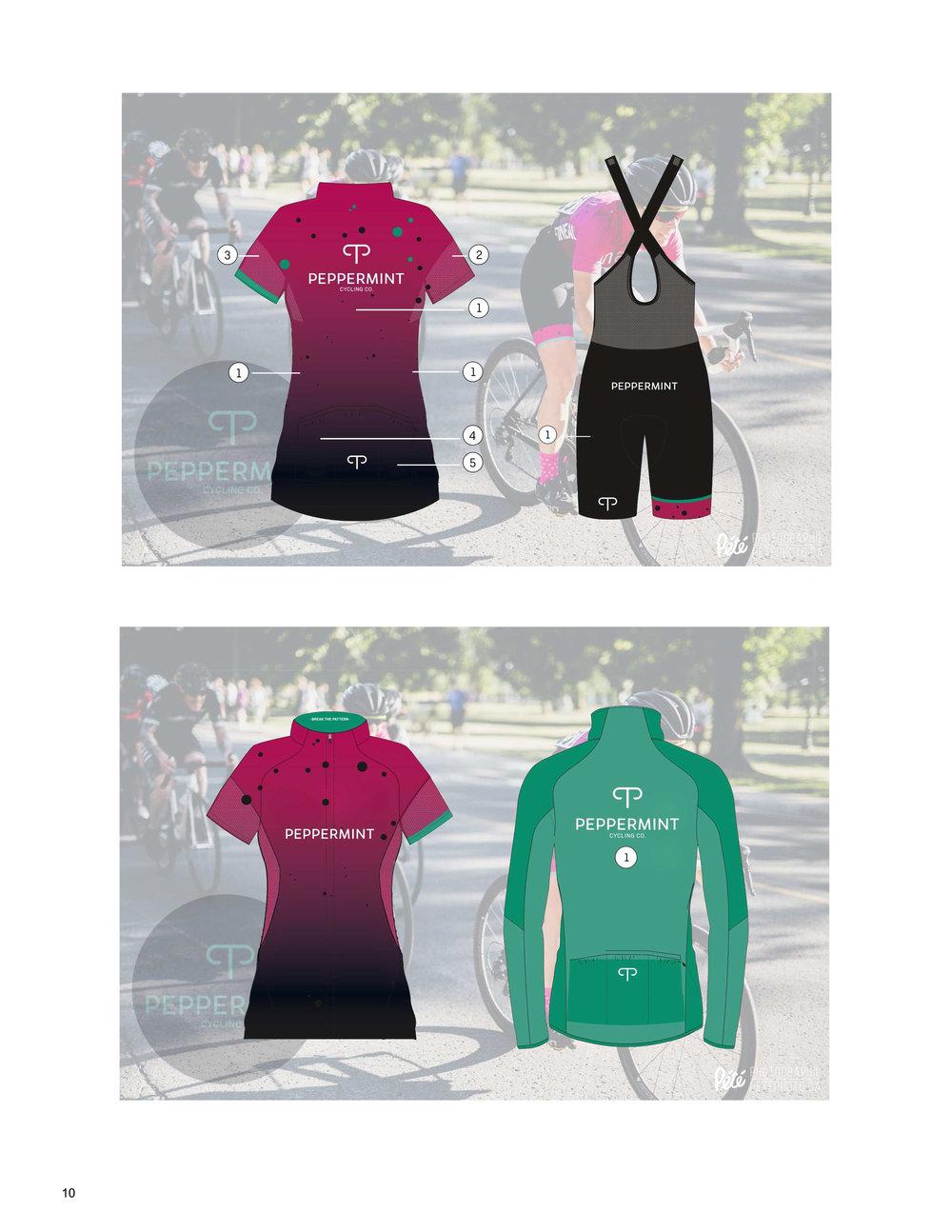 PEPPERMINT Cycling Team 2017-12.jpg