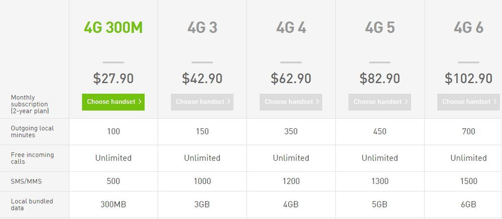 StarhHub's regular subsidised phone plans for comparison.
