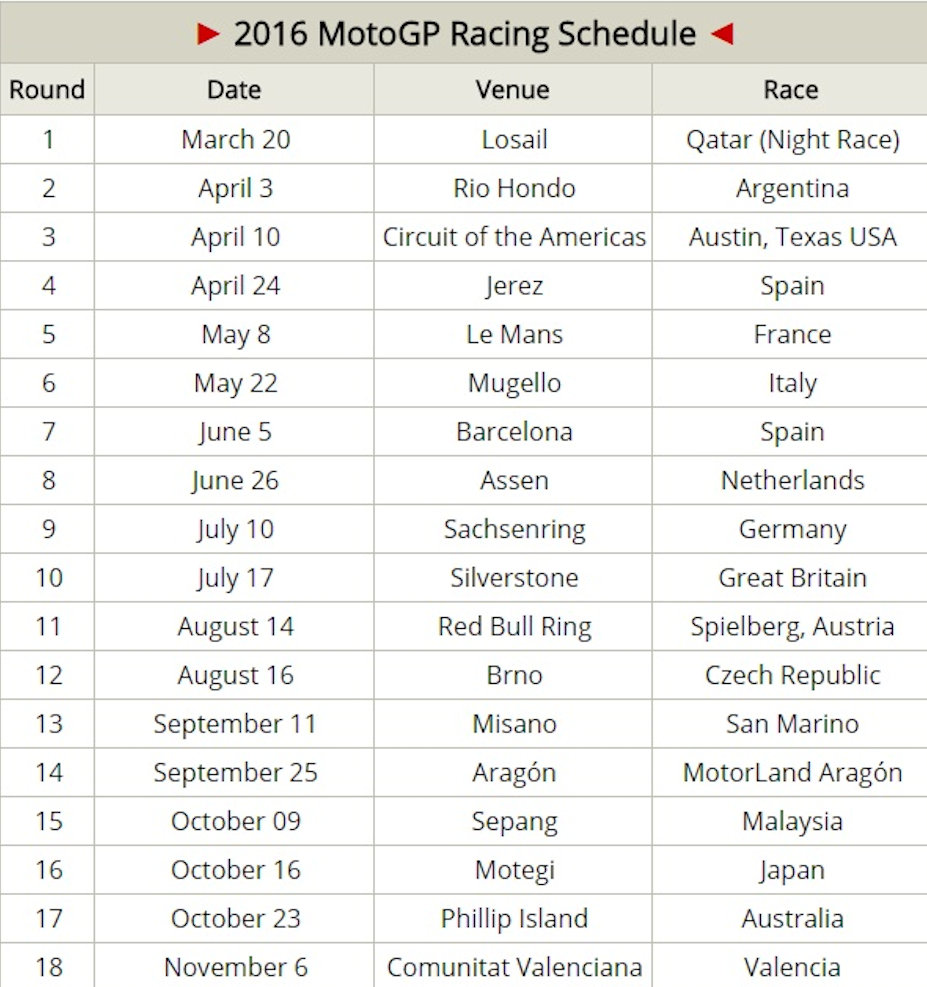 Moto GP race schedule
