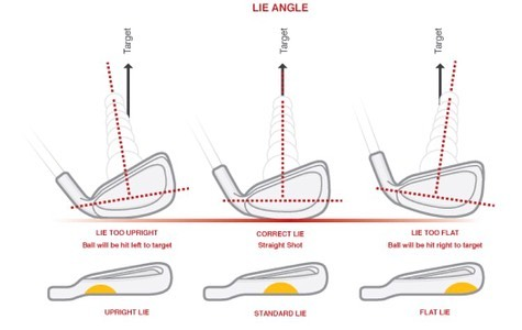 Are your clubs fit properly? If clubs aren't fit, you'll have to make compensations while swinging.😱 —————————————— Pictures represent generic info. Find your local fitter or instructor to help guide you through the process.⛳️ #rydercup2018 #instagolfer #clubfitting #golfclubsport #truespecgolf #golf #bettergolf #newclubs #nfl #mlb #worldseries #taylormadegolf #callawaygolf #pinggolf #titleist #westpalmbeach #miami #sandiego #houston #chicago #cleveland #golfing #centercontact