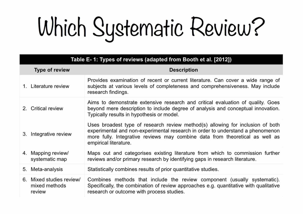 Why Systematic Review.jpg