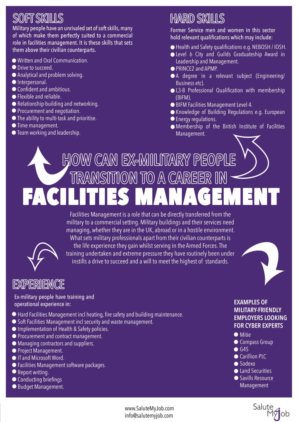 Facilities Management -min.jpg