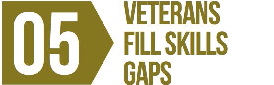 Veterans Fill Skills Gaps