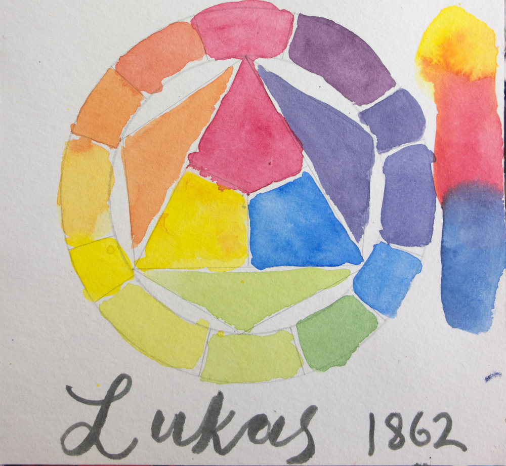 Lukas 1862 Color Wheel
