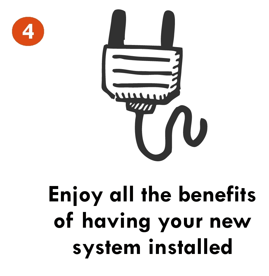 Get all the benefits of having your new system isntalled-WindSoleil