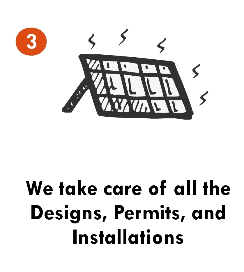 We Take Care of all the designs, permits and installations-WindSoleil
