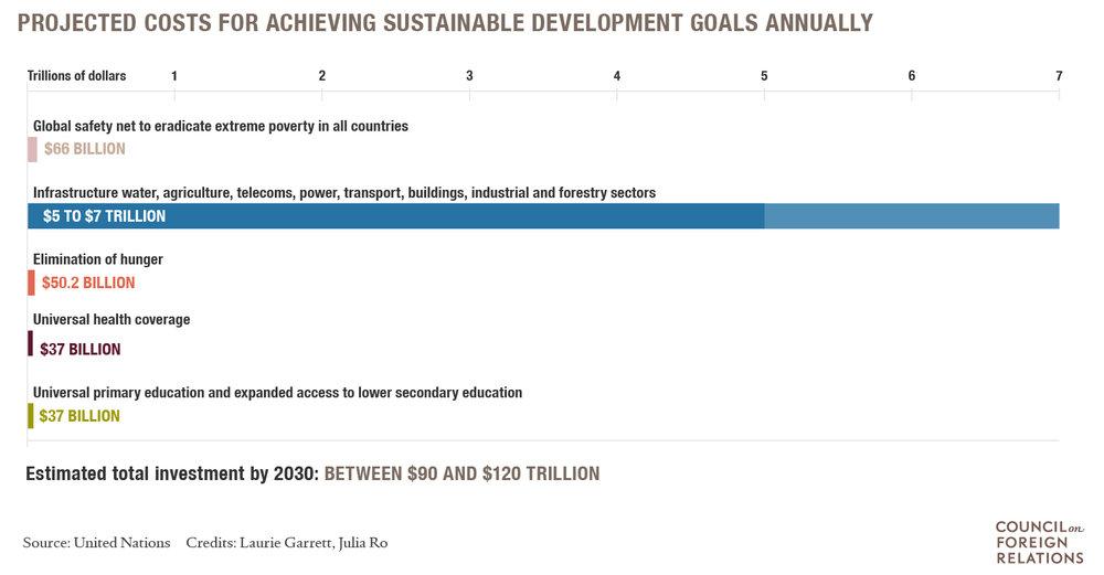 SustainableDevelopmentGoals_FINAL.jpg