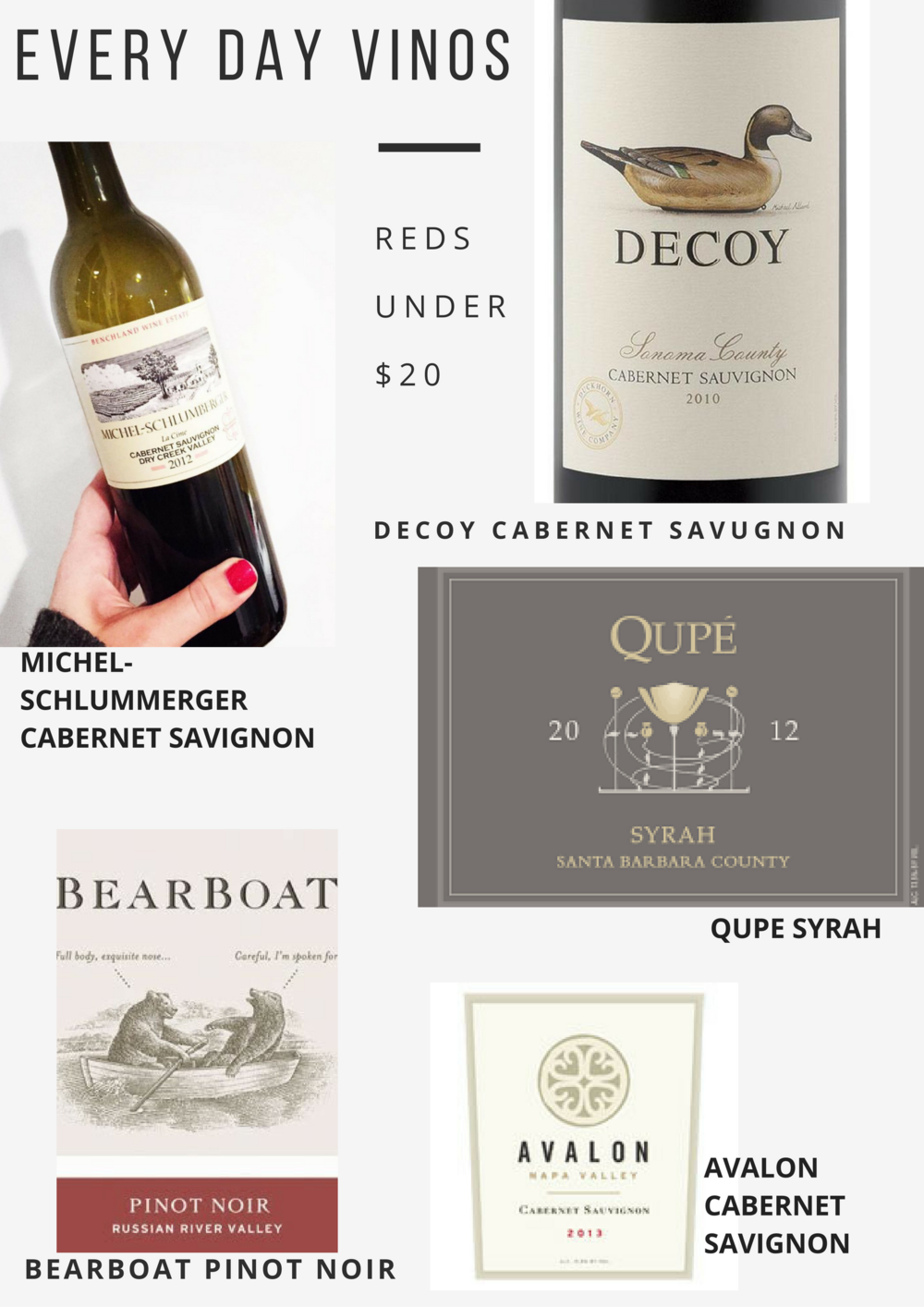 Red Wine For Any Budget