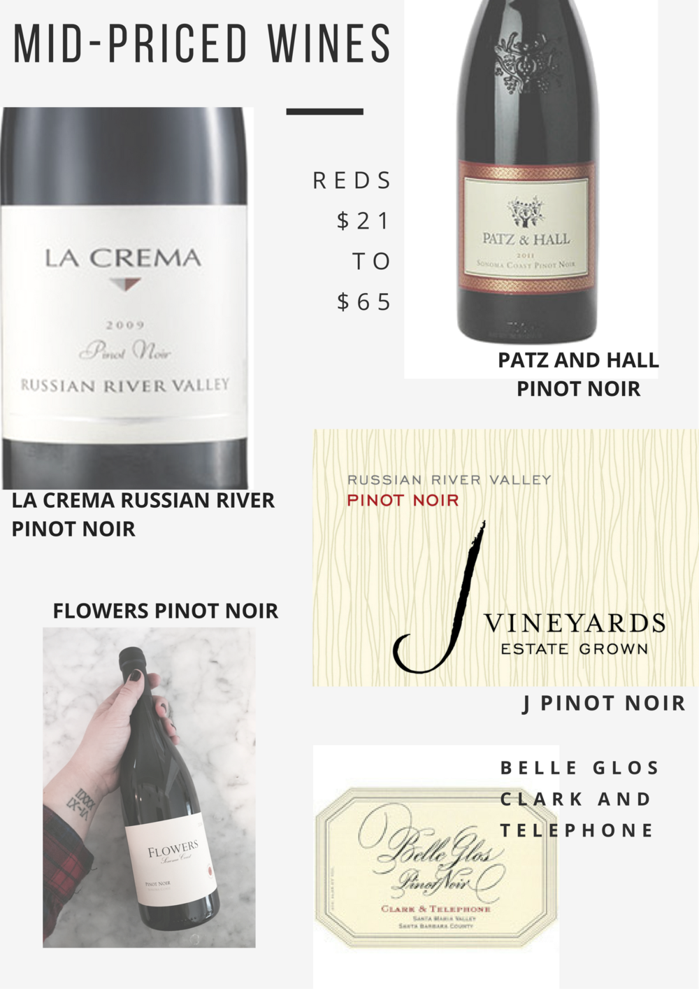 Mid-Priced Red Wines