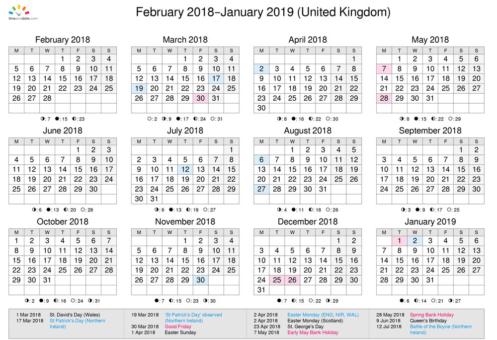 United Kingdom February 2018–January 2019