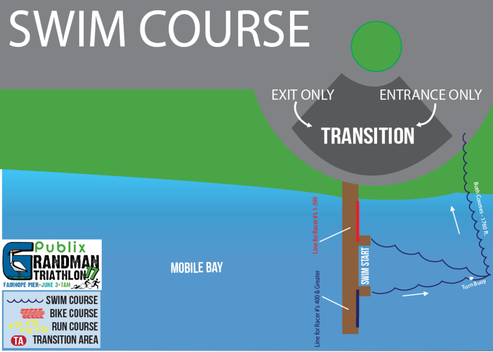 New to the 2017 race, swimmers will jump from two finger piers to begin the race, instead of only jumping from one pier as in past year. Click the image to enlarge.
