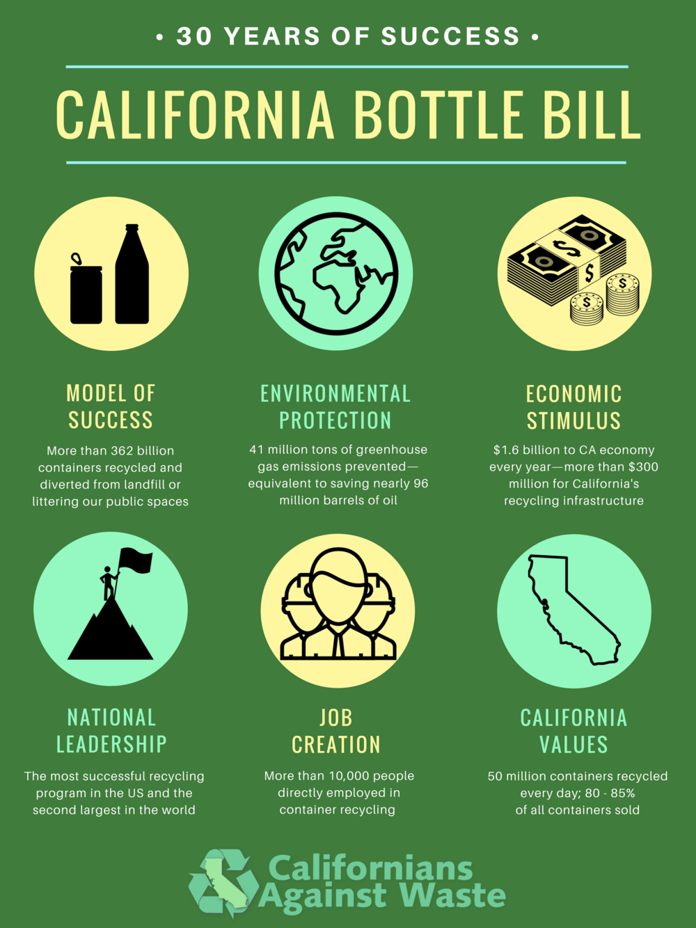 Bottle Bill 30 Years Success - final.png
