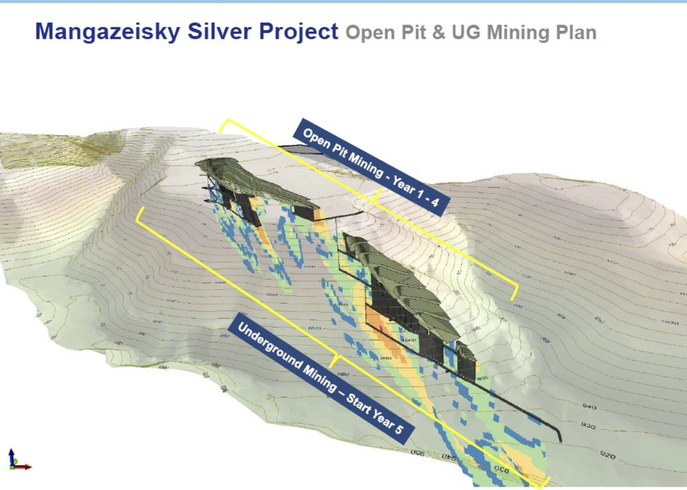 Vertikalny North & South Slope - Open Pit First, Underground Second  (click to enlarge)                      Source: Silver Bear Resources Investor Presentation; Used with permission