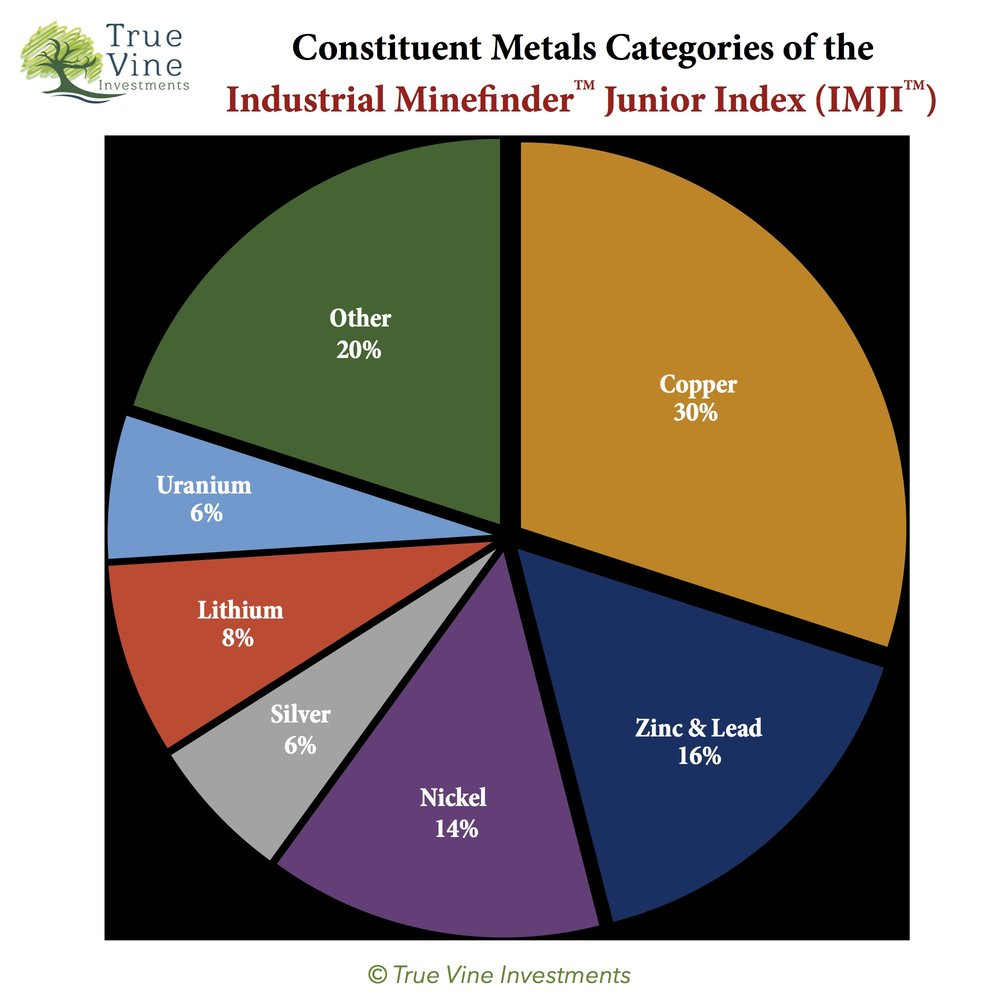 Constituents of the IMJI Chart - June 2018.jpg