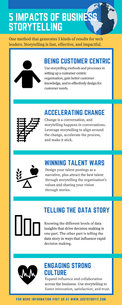 5 impacts of business storytelling for tech leaders