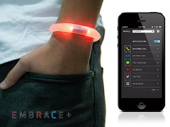 wearable tech 2 r1