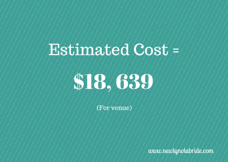 Wedding Budget Breakdown: Estimated cost for example 1.