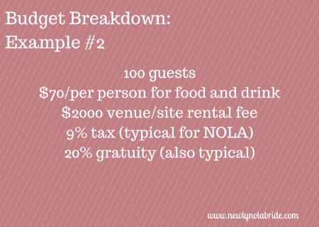 Wedding Budget Breakdown Example 2 for a guest list of 100 people.