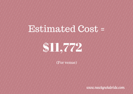 Wedding Budget Breakdown: Estimated cost for example 2.