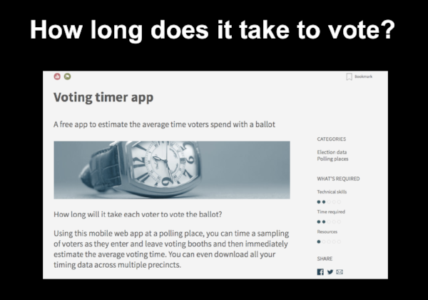 Slide pairing the Voting Timer App with a research question