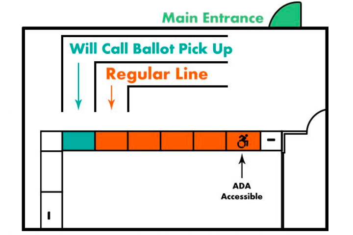 Elections office floorplan, including the Will Call ballot pick up line. Figure courtesy of Multnomah County Elections.