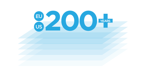 200+ years experience in EU and US digital advertising