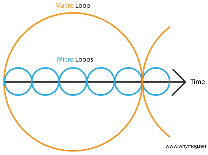 mmx-diagram.png