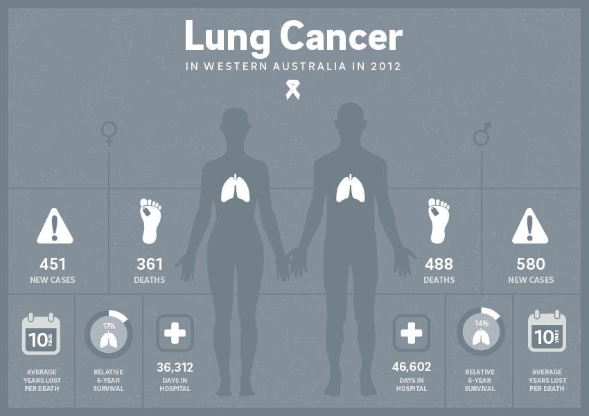 Cancer-data-850x600px4.png