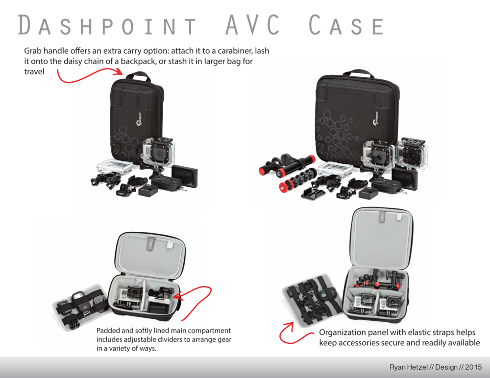 Dashpoint AVC presentation-2.png