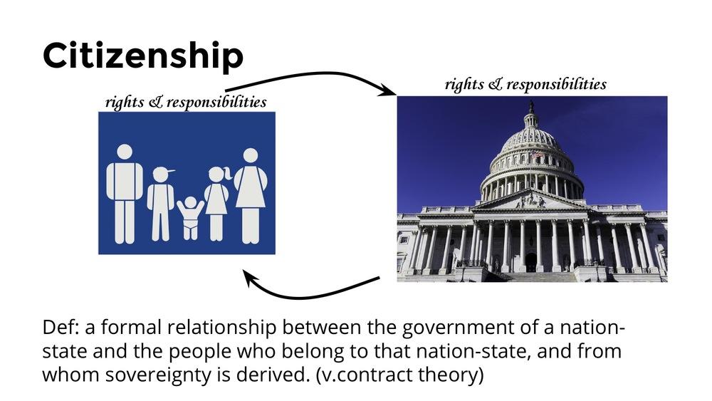 Europe & Citizenship (1) 8.jpeg